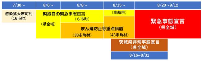 210817_taisakus_suii.png